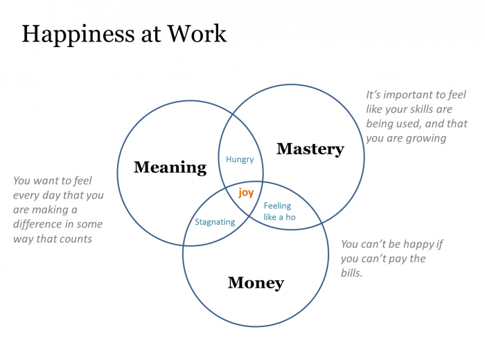 4 Simple Ways to End Each Workday Happy (You're Welcome!)