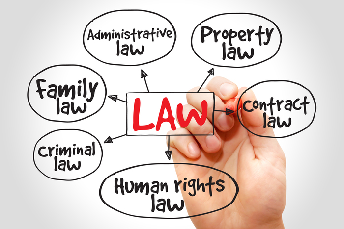 Tips on Deciding What Type of Law to Practice.